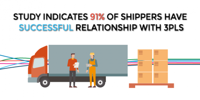Study Indicates 91% of Shippers have Successful Relationship with 3PLs