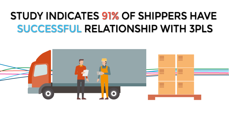 morai-logistics-blog-relationships