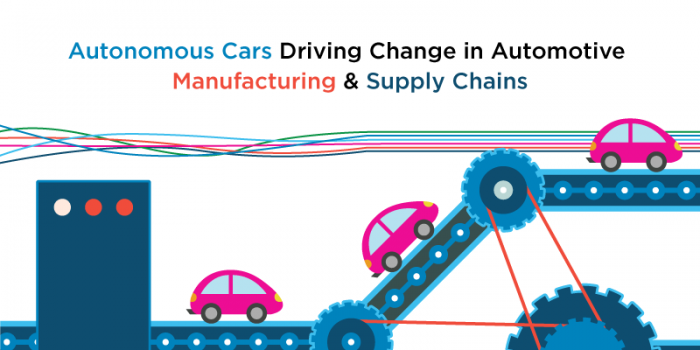 Autonomous Cars Driving Change in Automotive Manufacturing & Supply Chains