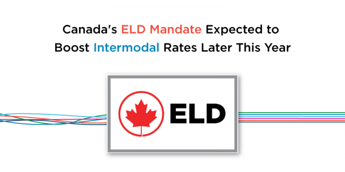 Canada's ELD Mandate Expected to Boost Intermodal Rates Later This Year