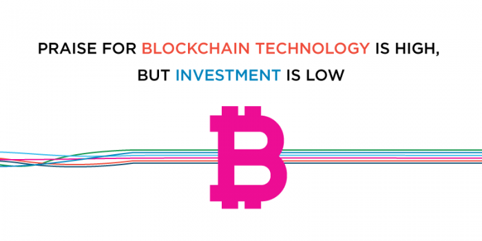 Praise for Blockchain Technology is High, but Investment is Low, Survey Finds