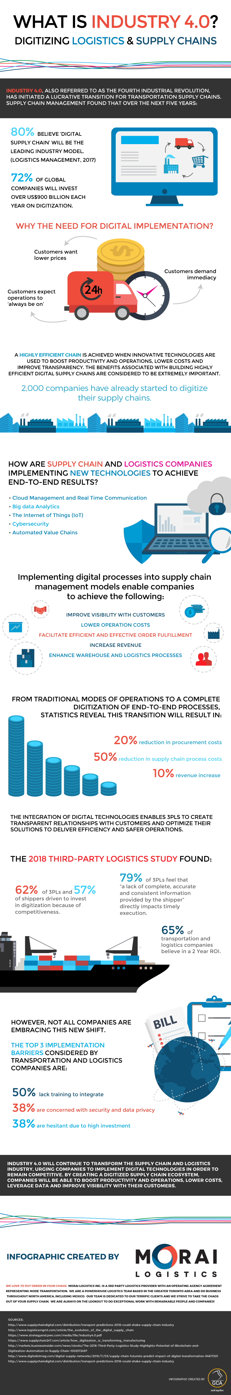 morai-logistics-infographic-industry-40