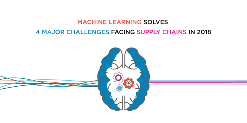 Machine Learning Solves Four Major Challenges Facing Supply Chains in 2018