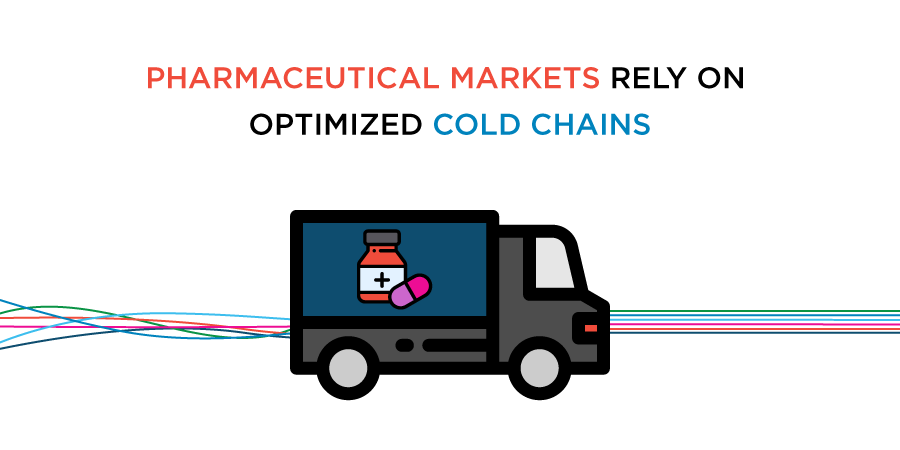 Morai-Logistics-Blog-pharmaceutical-markets-cold-supply-chain