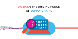 Big Data: The Driving Force of Supply Chains