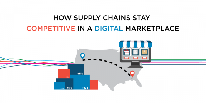 How Supply Chains Stay Competitive in a Digital Marketplace