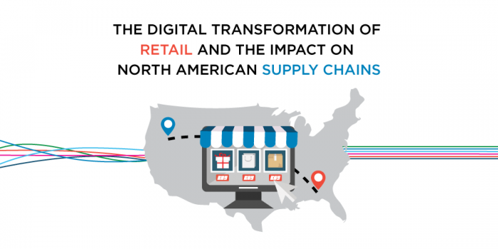 The Digital Transformation of Retail and the Impact on North American Supply Chains