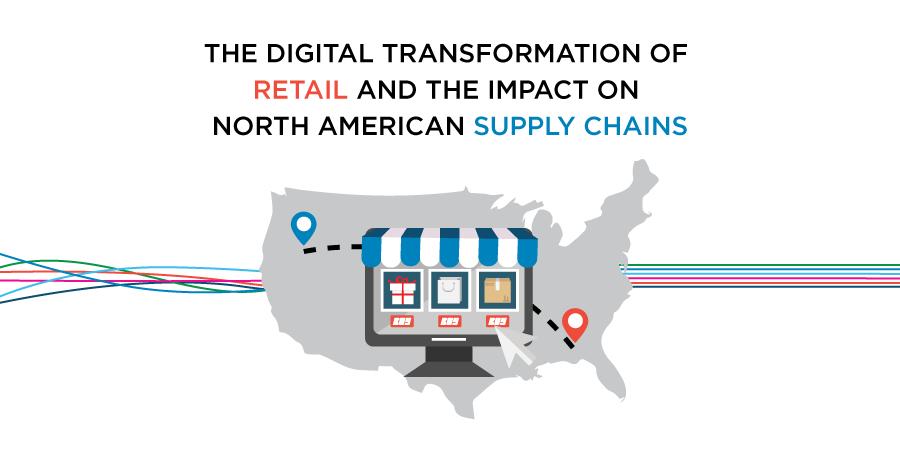 Morai-Logistics-blog-digital-transformation-retail-north-american-supply-chain