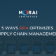 Infographic: 5 Ways RPA Optimizes Supply Chain Management
