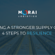 Building a Stronger Supply Chain – 4 Steps to Resilience