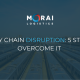 Supply Chain Disruption: 5 Steps to Overcome it