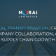 Digital Transformation, Cross-Company Collaboration, and Supply Chain Growth