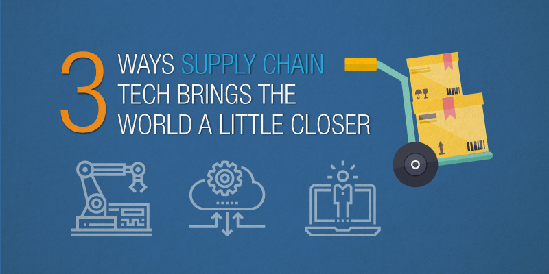 Morai-Logistics-Blog-3-Supply-Chain-Tech
