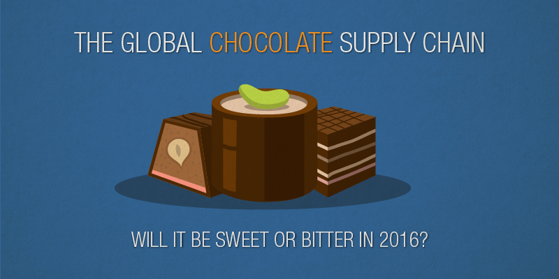 Morai-Logistics-Blog-Chocolate-Supply-Chain