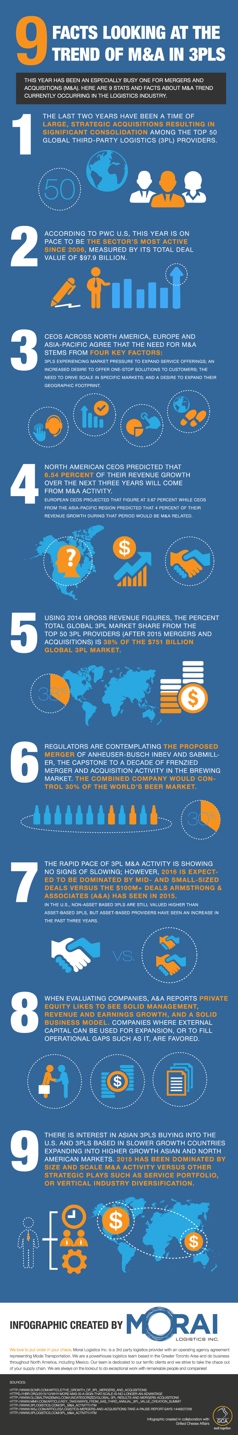 morai-logistics-infographic-9-facts-looking-at-mergers-and-acquisitions-in-3pls